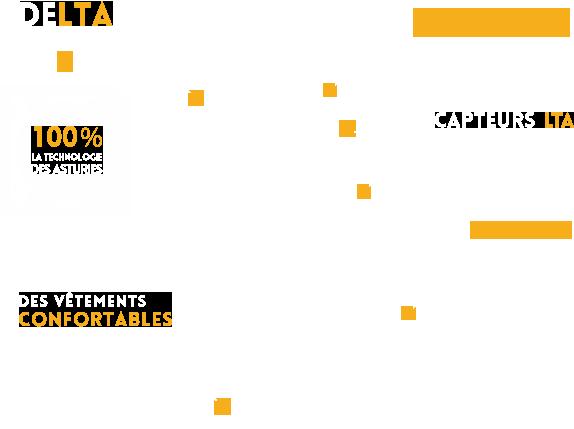 infografía de cómo funciona el LaserTag